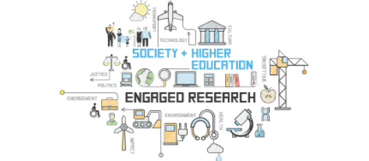Engaged Research by Campus Engage Ireland